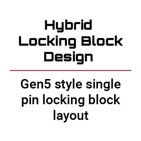 Locking block text