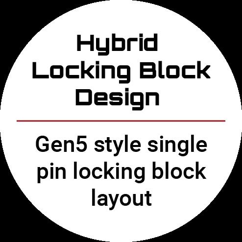 Locking block text